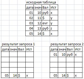 К вопросу об оптимизации запросов v8 с использованием виртуальных таблиц (1С: v8: Язык запросов)